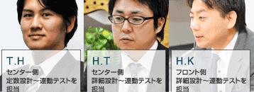 次世代ネットワーク構築プロジェクト 本田・田代・船見の挑戦